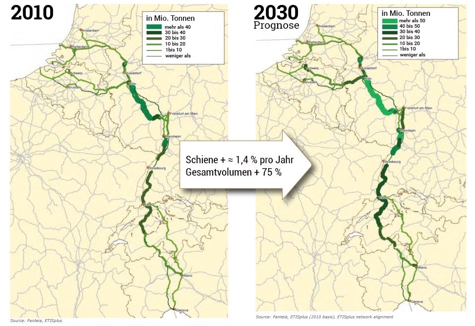 Der Verkehr 2010 und die Prognose für 2030