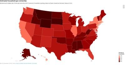 estimated gun ownership