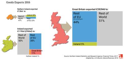 exportations EN