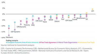 fig 8 trading scenarios