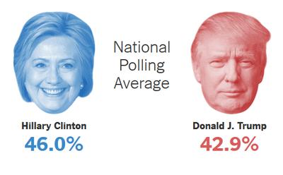 trump vs clinton.png