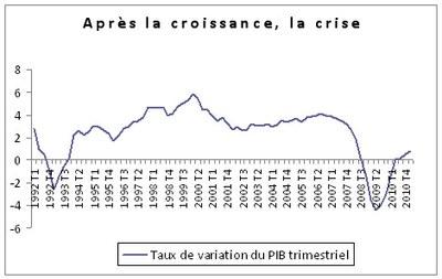 graphique-1-economie-magazine-904745.jpg