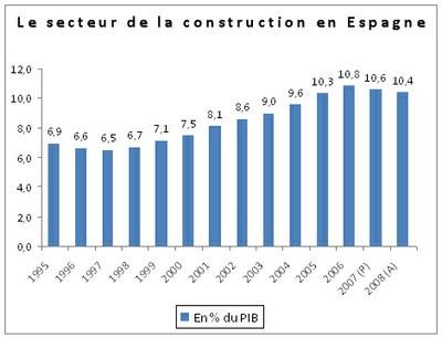graphique-2-economie-magazine-904754.jpg