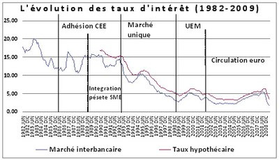 graphique-3-economie-magazine-905314.jpg