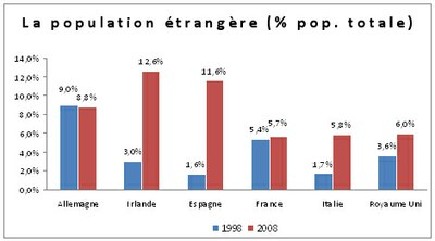 graphique-4-economie-magazine-904760.jpg