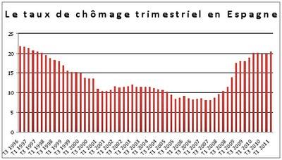 graphique-5-economie-magazine-904764.jpg