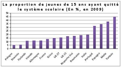 graphique-6-economie-magazine-904824.jpg