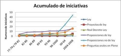 Acumulado-iniciativas_40.jpg