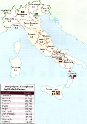 Italiani 2000.jpg